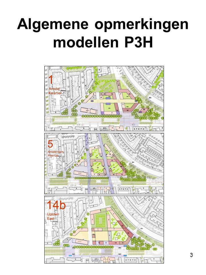 3 Algemene opmerkingen modellen P3H