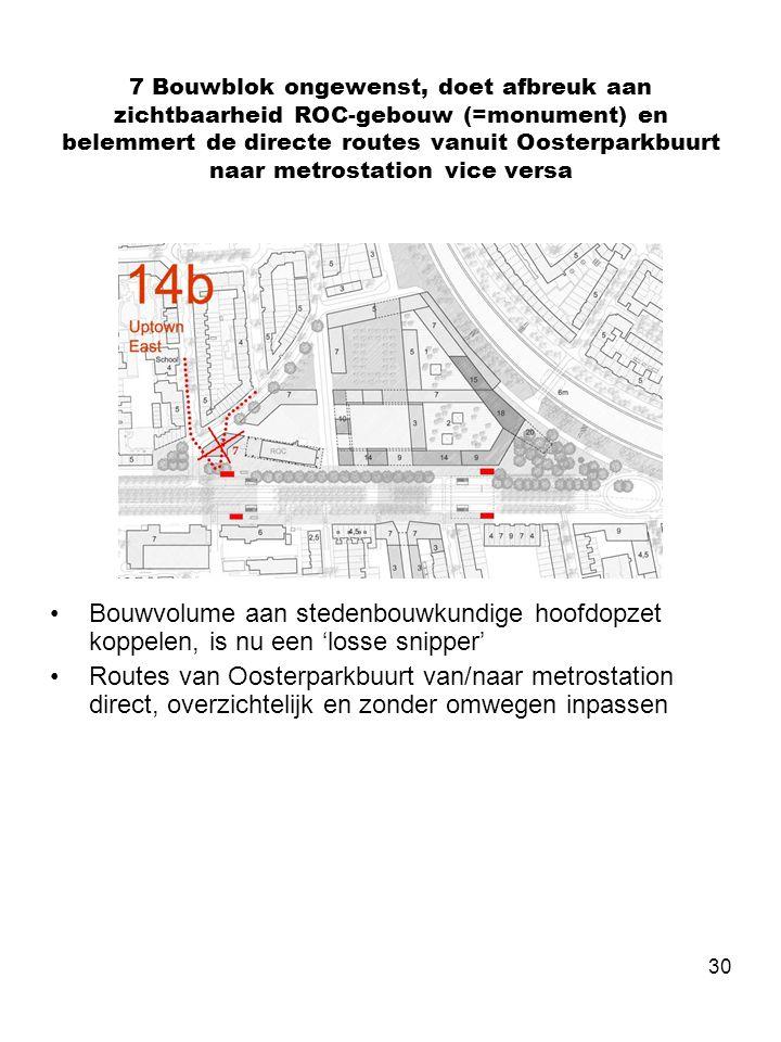 30 7 Bouwblok ongewenst, doet afbreuk aan zichtbaarheid ROC-gebouw (=monument) en belemmert de directe routes vanuit Oosterparkbuurt naar metrostation vice versa •Bouwvolume aan stedenbouwkundige hoofdopzet koppelen, is nu een 'losse snipper' •Routes van Oosterparkbuurt van/naar metrostation direct, overzichtelijk en zonder omwegen inpassen