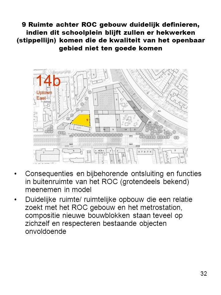 32 9 Ruimte achter ROC gebouw duidelijk definieren, indien dit schoolplein blijft zullen er hekwerken (stippellijn) komen die de kwaliteit van het openbaar gebied niet ten goede komen •Consequenties en bijbehorende ontsluiting en functies in buitenruimte van het ROC (grotendeels bekend) meenemen in model •Duidelijke ruimte/ ruimtelijke opbouw die een relatie zoekt met het ROC gebouw en het metrostation, compositie nieuwe bouwblokken staan teveel op zichzelf en respecteren bestaande objecten onvoldoende