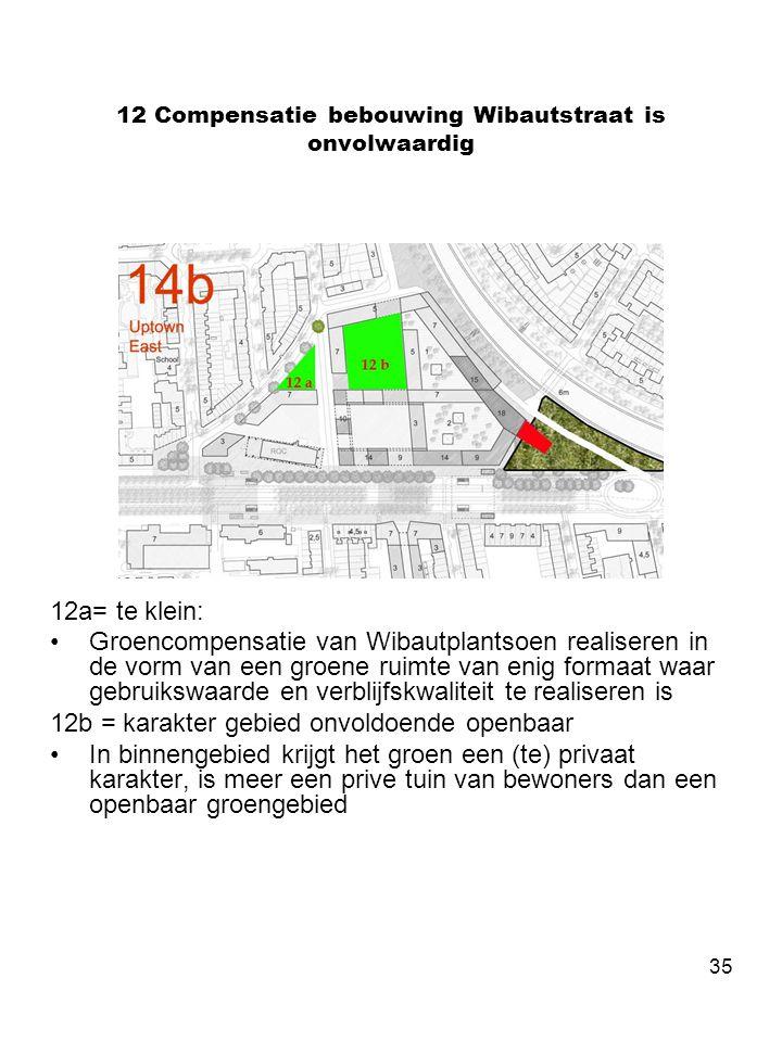 35 12 Compensatie bebouwing Wibautstraat is onvolwaardig 12a= te klein: •Groencompensatie van Wibautplantsoen realiseren in de vorm van een groene ruimte van enig formaat waar gebruikswaarde en verblijfskwaliteit te realiseren is 12b = karakter gebied onvoldoende openbaar •In binnengebied krijgt het groen een (te) privaat karakter, is meer een prive tuin van bewoners dan een openbaar groengebied