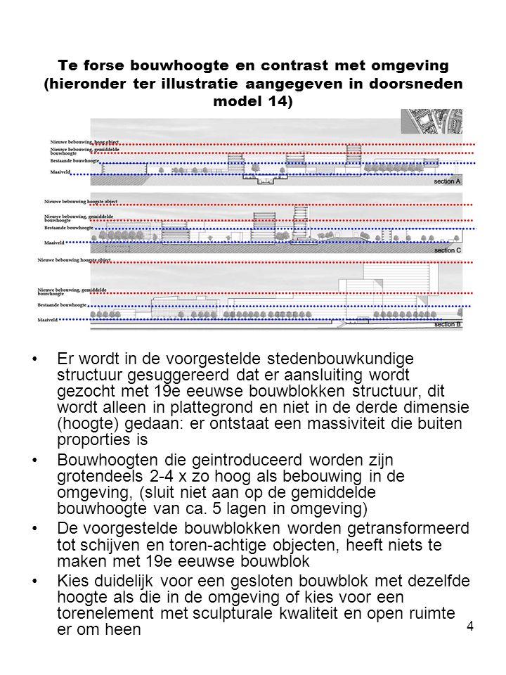 15 Reactie BWG model 5