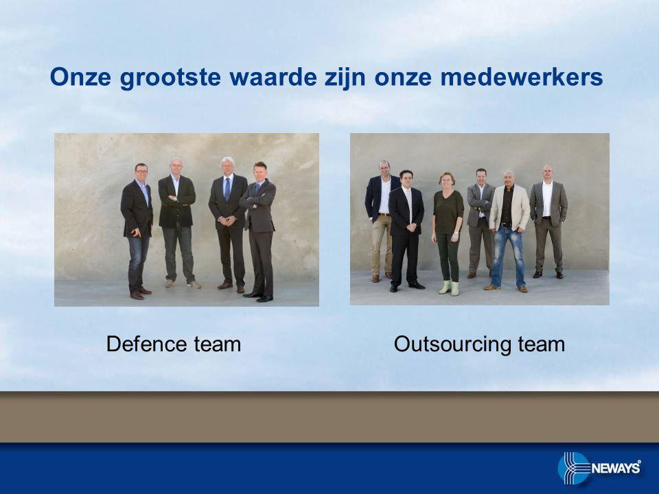Onze grootste waarde zijn onze medewerkers Defence teamOutsourcing team