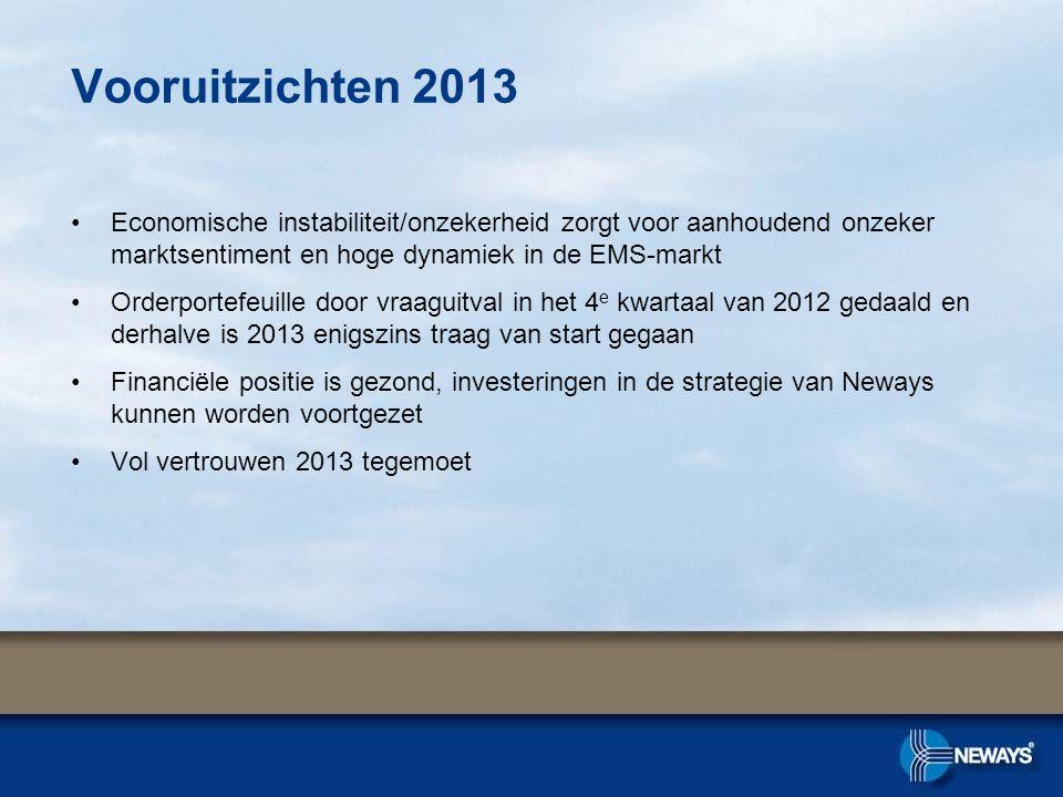 Vooruitzichten 2013 •Economische instabiliteit/onzekerheid zorgt voor aanhoudend onzeker marktsentiment en hoge dynamiek in de EMS-markt •Orderportefeuille door vraaguitval in het 4 e kwartaal van 2012 gedaald en derhalve is 2013 enigszins traag van start gegaan •Financiële positie is gezond, investeringen in de strategie van Neways kunnen worden voortgezet •Vol vertrouwen 2013 tegemoet