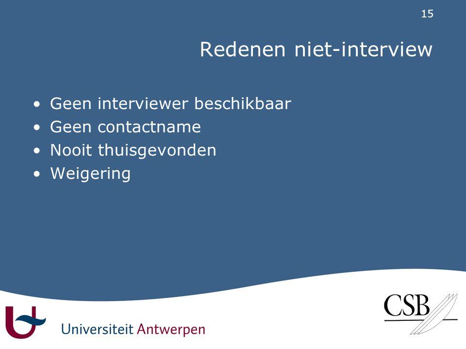 15 Redenen niet-interview •Geen interviewer beschikbaar •Geen contactname •Nooit thuisgevonden •Weigering