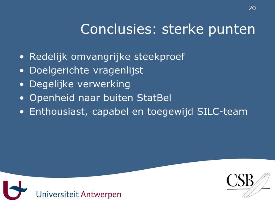 20 Conclusies: sterke punten •Redelijk omvangrijke steekproef •Doelgerichte vragenlijst •Degelijke verwerking •Openheid naar buiten StatBel •Enthousiast, capabel en toegewijd SILC-team