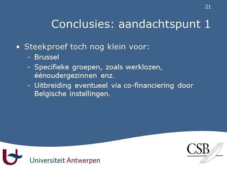 21 Conclusies: aandachtspunt 1 •Steekproef toch nog klein voor: -Brussel -Specifieke groepen, zoals werklozen, éénoudergezinnen enz.