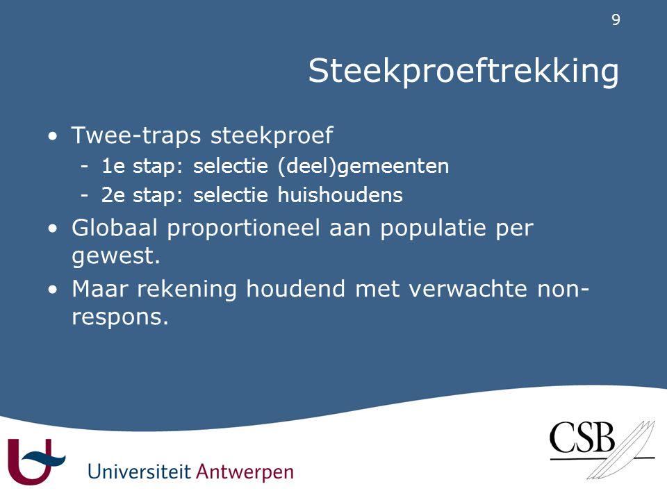 9 Steekproeftrekking •Twee-traps steekproef -1e stap: selectie (deel)gemeenten -2e stap: selectie huishoudens •Globaal proportioneel aan populatie per gewest.
