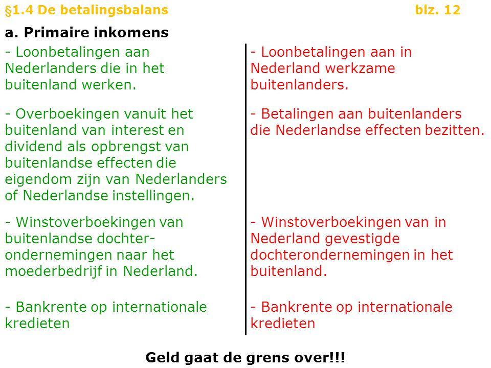 §1.4 De betalingsbalansblz. 12 a. Primaire inkomens - Loonbetalingen aan Nederlanders die in het buitenland werken. - Loonbetalingen aan in Nederland