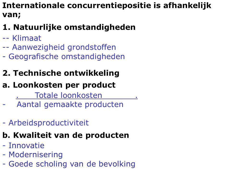 Internationale concurrentiepositie is afhankelijk van; 3.