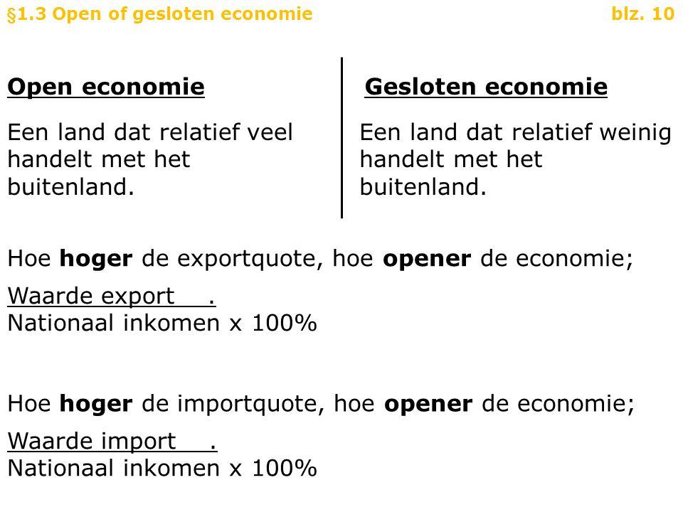 §1.3 Open of gesloten economieblz. 10 Open economieGesloten economie Een land dat relatief veel handelt met het buitenland. Een land dat relatief wein