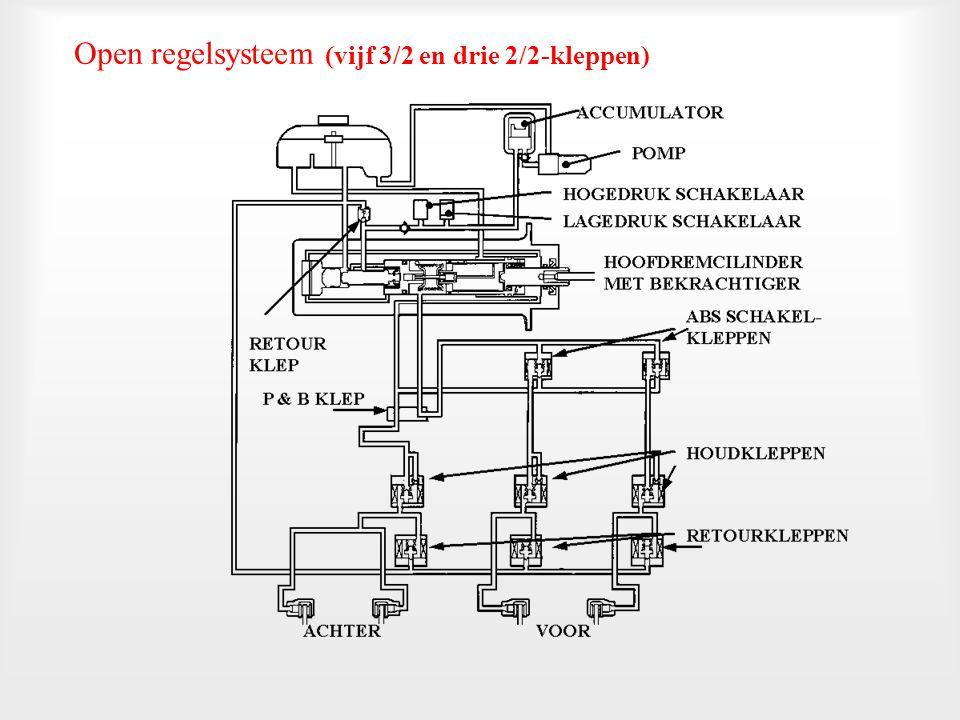Gesloten regel systeem (Mercedes) •Dit systeem is uitgevoerd met 8 2/2-kleppen. Hierdoor kan men een nauwkeurige regeling realiseren. •Dit systeem is