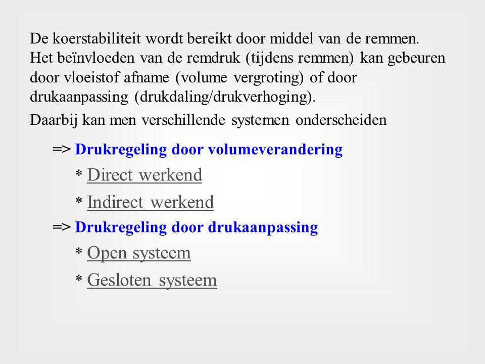 Anti Blokkeer Systeem Het anti blokkeer systeem is al enige jaren ingeburgerd in auto-rijdend Nederland.