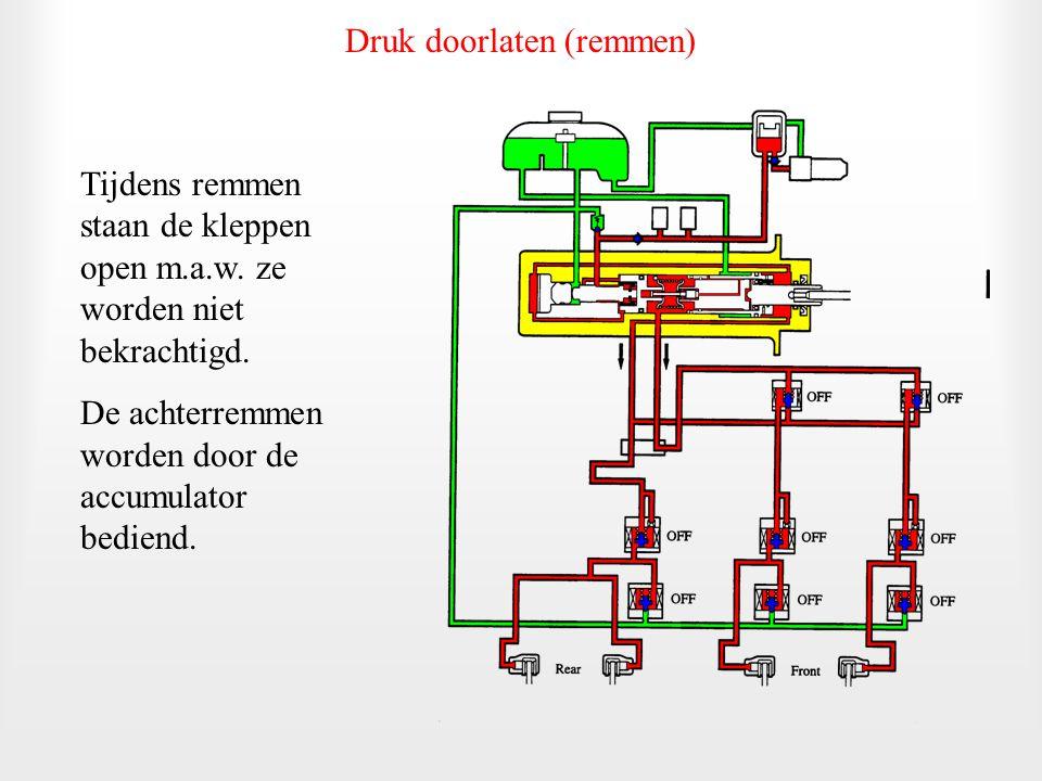 • ABS-actuator - magneetkleppen ABS