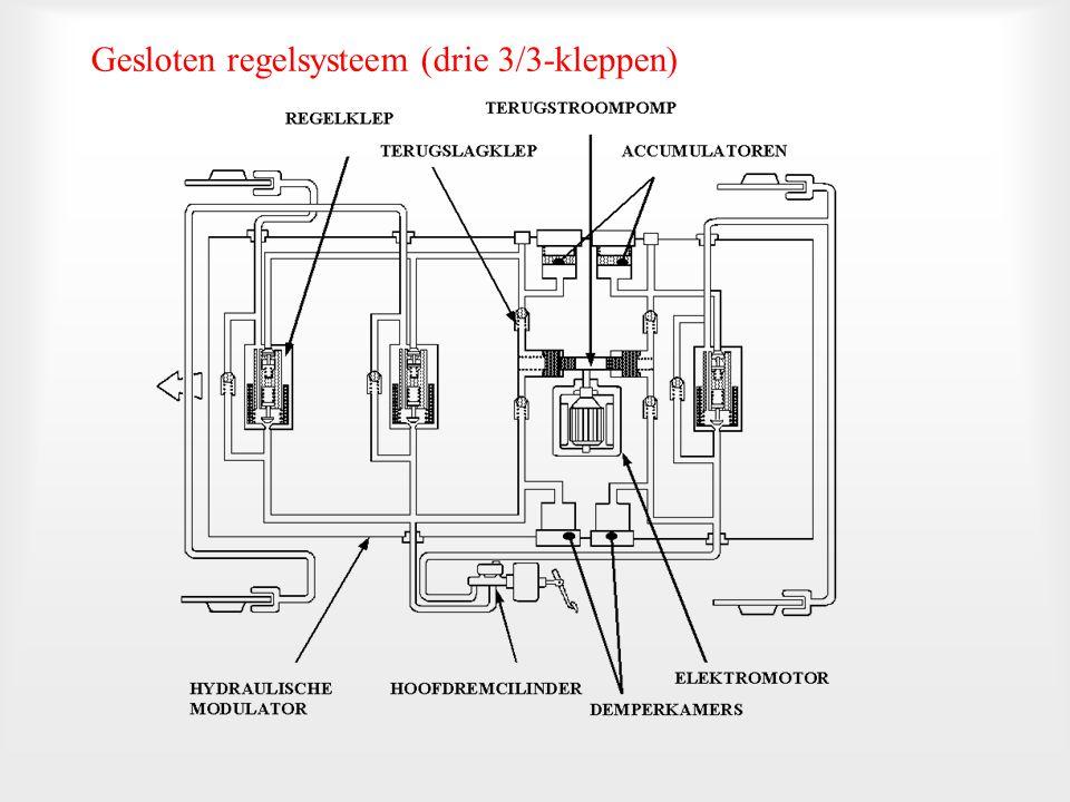 1 2 1: accumulator cut off solenoid valve (STR) 2: booster pressure cut off solenoid valve for the rear wheel cylinders (SA3) 3: Master cylinder cut off solenoid valve for front (left) wheel.