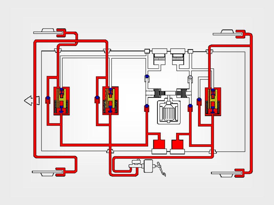Twee-faseregeling Remdrukregelprincipes klepconfiguratie tijd wielremcilinderdruk ideale waarde Twee-faseregeling met mogelijkheid tot langzame drukverhoging tijd wielremcilinderdruk klepconfiguratie ideale waarde