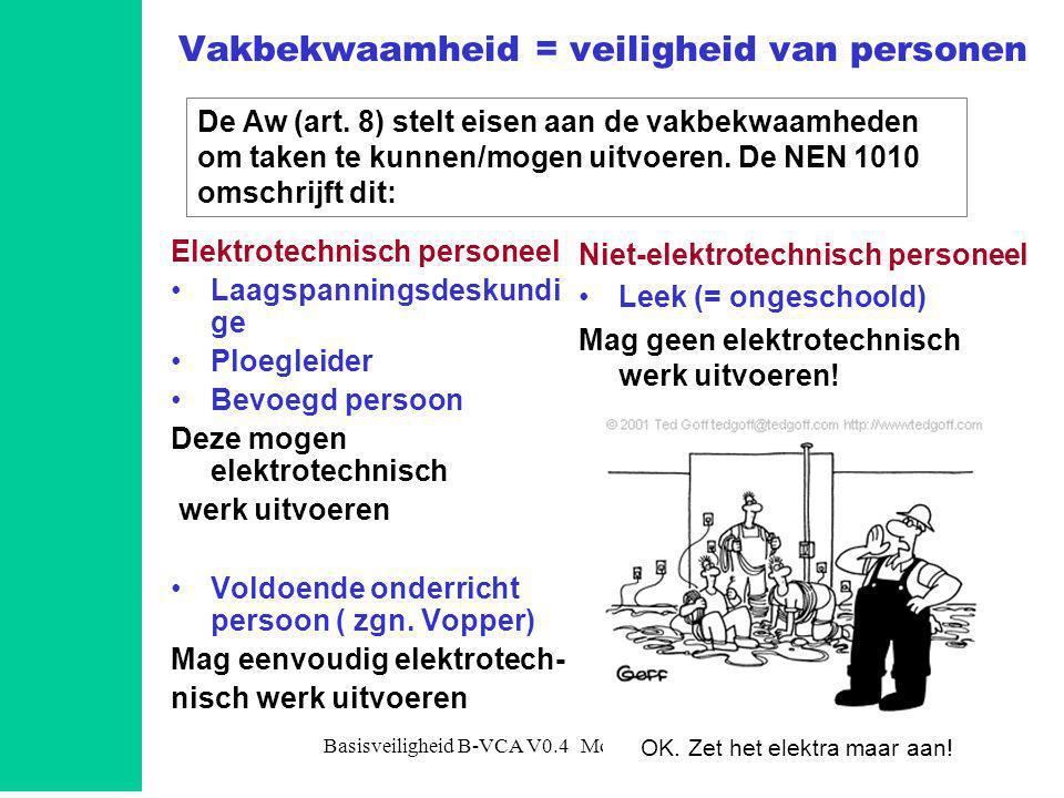 Basisveiligheid B-VCA V0.4 Module 713 Vakbekwaamheid = veiligheid van personen Elektrotechnisch personeel •Laagspanningsdeskundi ge •Ploegleider •Bevoegd persoon Deze mogen elektrotechnisch werk uitvoeren •Voldoende onderricht persoon ( zgn.