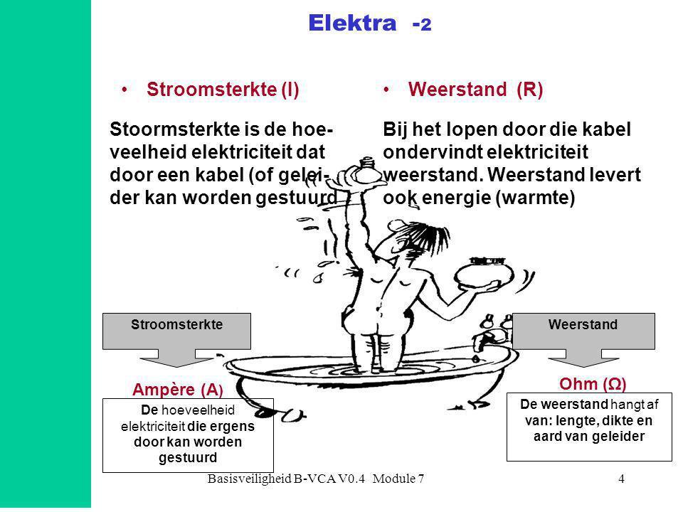 Basisveiligheid B-VCA V0.4 Module 74 Elektra - 2 •Stroomsterkte (I)•Weerstand (R) Ampère (A ) De hoeveelheid elektriciteit die ergens door kan worden