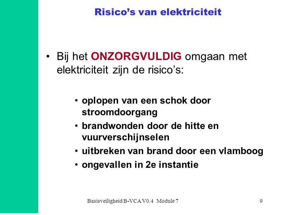Basisveiligheid B-VCA V0.4 Module 79 Risico's van elektriciteit •Bij het ONZORGVULDIG omgaan met elektriciteit zijn de risico's: •oplopen van een schok door stroomdoorgang •brandwonden door de hitte en vuurverschijnselen •uitbreken van brand door een vlamboog •ongevallen in 2e instantie