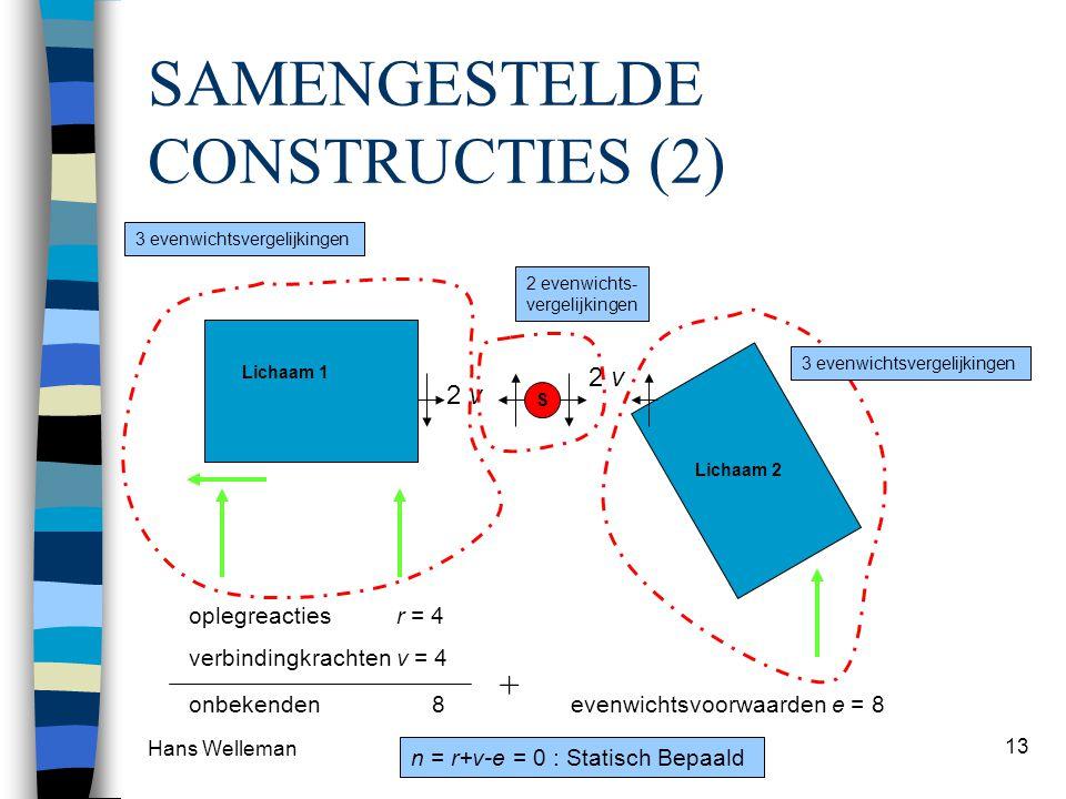 Hans Welleman 13 SAMENGESTELDE CONSTRUCTIES (2) Lichaam 1 Lichaam 2 S oplegreacties r = 4 verbindingkrachten v = 4 2 v onbekenden 8 + 3 evenwichtsvergelijkingen 2 evenwichts- vergelijkingen evenwichtsvoorwaarden e = 8 n = r+v-e = 0 : Statisch Bepaald
