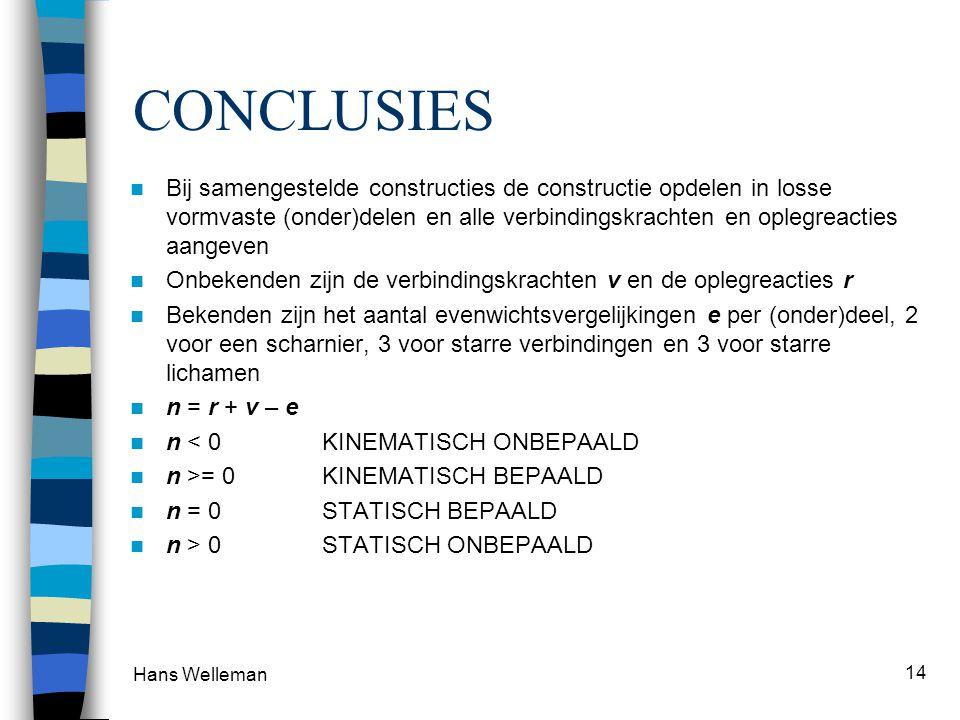 Hans Welleman 14 CONCLUSIES  Bij samengestelde constructies de constructie opdelen in losse vormvaste (onder)delen en alle verbindingskrachten en oplegreacties aangeven  Onbekenden zijn de verbindingskrachten v en de oplegreacties r  Bekenden zijn het aantal evenwichtsvergelijkingen e per (onder)deel, 2 voor een scharnier, 3 voor starre verbindingen en 3 voor starre lichamen  n = r + v – e  n < 0KINEMATISCH ONBEPAALD  n >= 0KINEMATISCH BEPAALD  n = 0 STATISCH BEPAALD  n > 0STATISCH ONBEPAALD