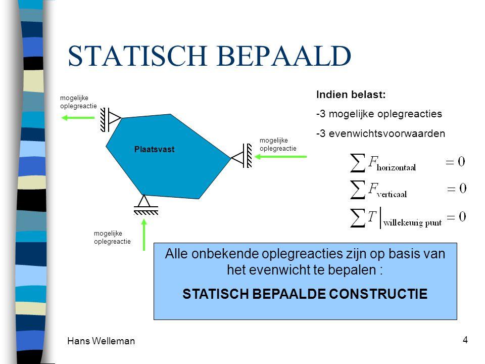 Hans Welleman 4 STATISCH BEPAALD Plaatsvast Indien belast: -3 mogelijke oplegreacties -3 evenwichtsvoorwaarden 3 onbekende oplegreacties en 3 evenwichtsvergelijkingen = (onder voorwaarden) oplosbaar stelsel Alle onbekende oplegreacties zijn op basis van het evenwicht te bepalen : STATISCH BEPAALDE CONSTRUCTIE mogelijke oplegreactie