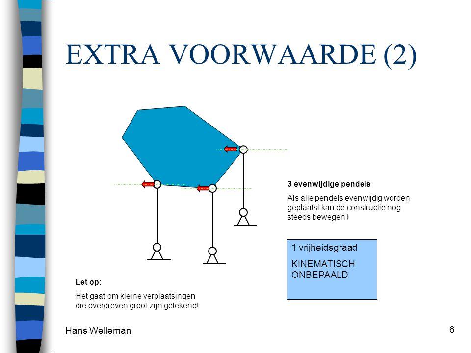 Hans Welleman 6 EXTRA VOORWAARDE (2) 3 evenwijdige pendels Als alle pendels evenwijdig worden geplaatst kan de constructie nog steeds bewegen ! 1 vrij