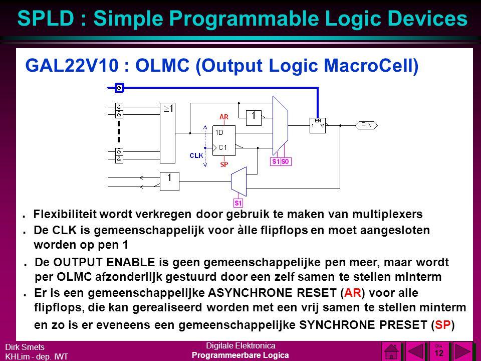 Dirk Smets KHLim - dep. IWT Digitale Elektronica Programmeerbare Logica SPLD : Simple Programmable Logic Devices DIA 11 DIA 11 Zeer populair : GAL22V1