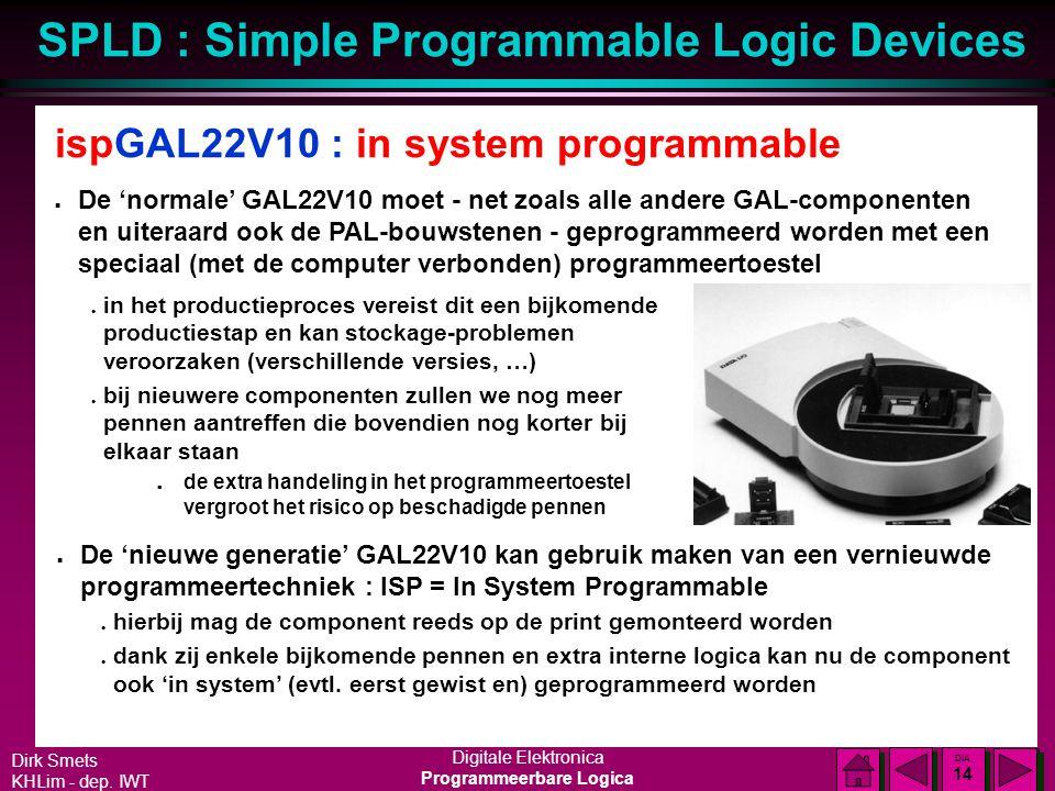Dirk Smets KHLim - dep. IWT Digitale Elektronica Programmeerbare Logica SPLD : Simple Programmable Logic Devices DIA 13 DIA 13 GAL22V10 : behuizingen