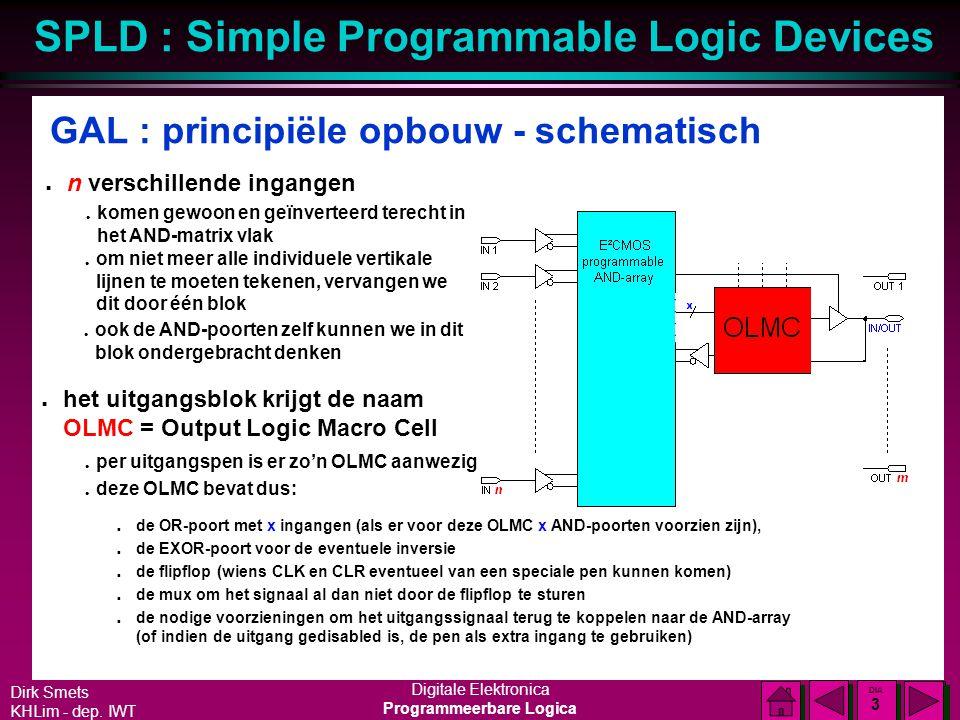 Dirk Smets KHLim - dep. IWT Digitale Elektronica Programmeerbare Logica SPLD : Simple Programmable Logic Devices DIA 2 DIA 2 GAL : principiële opbouw