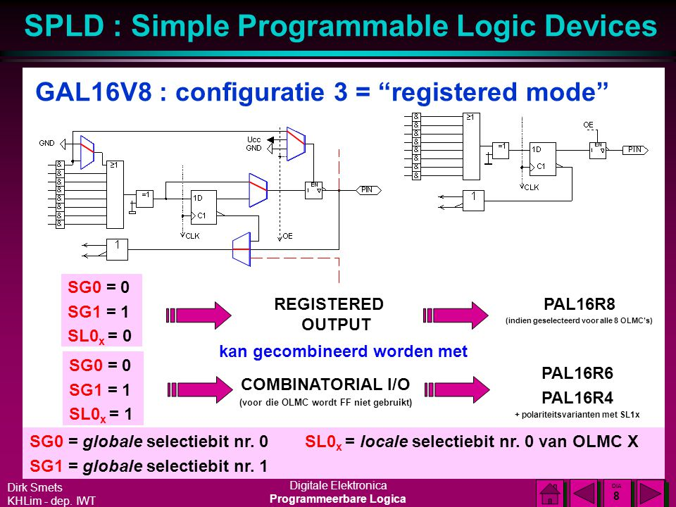 Dirk Smets KHLim - dep. IWT Digitale Elektronica Programmeerbare Logica SPLD : Simple Programmable Logic Devices DIA 7 DIA 7 GAL16V8 : configuratie 2