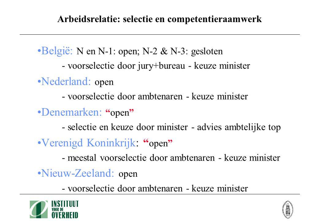 Arbeidsrelatie: selectie en competentieraamwerk •België: N en N-1: open; N-2 & N-3: gesloten - voorselectie door jury+bureau - keuze minister •Nederland: open - voorselectie door ambtenaren - keuze minister •Denemarken: open - selectie en keuze door minister - advies ambtelijke top •Verenigd Koninkrijk: open - meestal voorselectie door ambtenaren - keuze minister •Nieuw-Zeeland: open - voorselectie door ambtenaren - keuze minister
