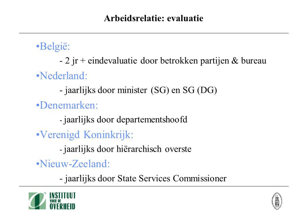 Arbeidsrelatie: evaluatie •België: - 2 jr + eindevaluatie door betrokken partijen & bureau •Nederland: - jaarlijks door minister (SG) en SG (DG) •Denemarken: - jaarlijks door departementshoofd •Verenigd Koninkrijk: - jaarlijks door hiërarchisch overste •Nieuw-Zeeland: - jaarlijks door State Services Commissioner