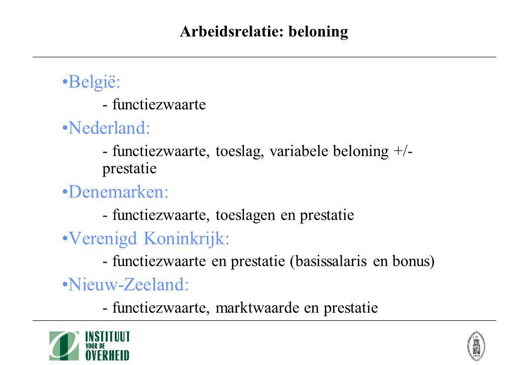 Arbeidsrelatie: beloning •België: - functiezwaarte •Nederland: - functiezwaarte, toeslag, variabele beloning +/- prestatie •Denemarken: - functiezwaarte, toeslagen en prestatie •Verenigd Koninkrijk: - functiezwaarte en prestatie (basissalaris en bonus) •Nieuw-Zeeland: - functiezwaarte, marktwaarde en prestatie