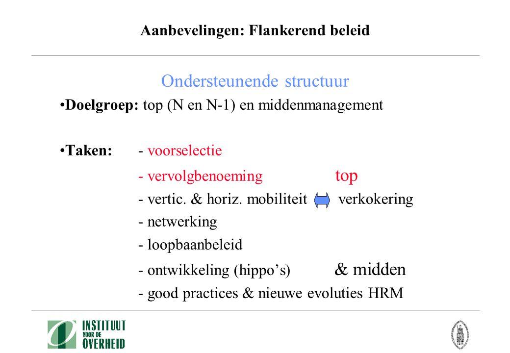 Aanbevelingen: Flankerend beleid Ondersteunende structuur •Doelgroep: top (N en N-1) en middenmanagement •Taken: - voorselectie - vervolgbenoeming top - vertic.