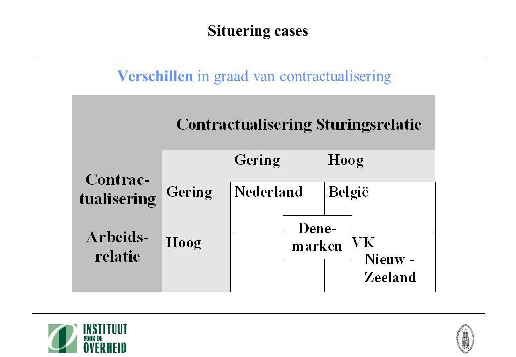 Situering cases Verschillen in graad van contractualisering