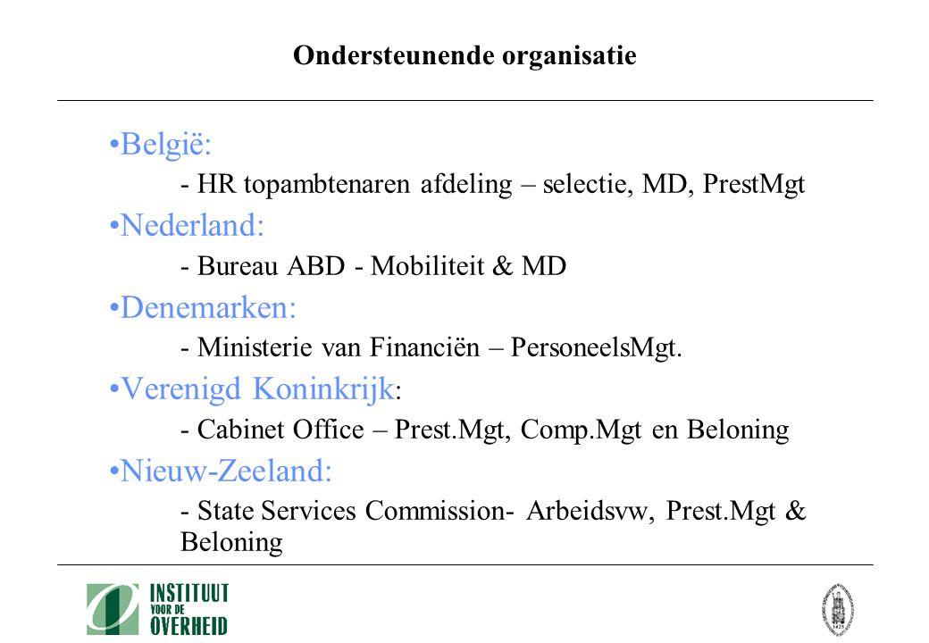 •België: responsabilisering hard - 2001: management (6 jr)- & operationeel plan (1 jr) •Nederland: resultaten & vertrouwenzacht - 2001: werkafspraak •Denemarken: beloning - 1995: Direktorkontrakt - niet verplicht .