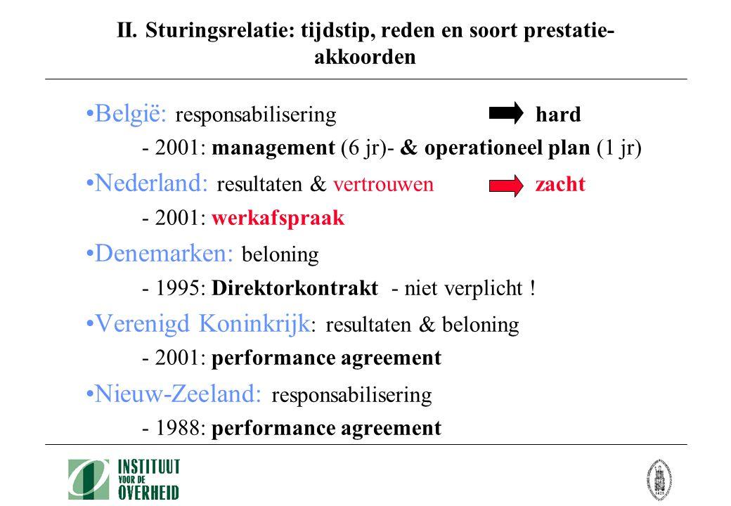 •België: responsabilisering hard - 2001: management (6 jr)- & operationeel plan (1 jr) •Nederland: resultaten & vertrouwenzacht - 2001: werkafspraak •