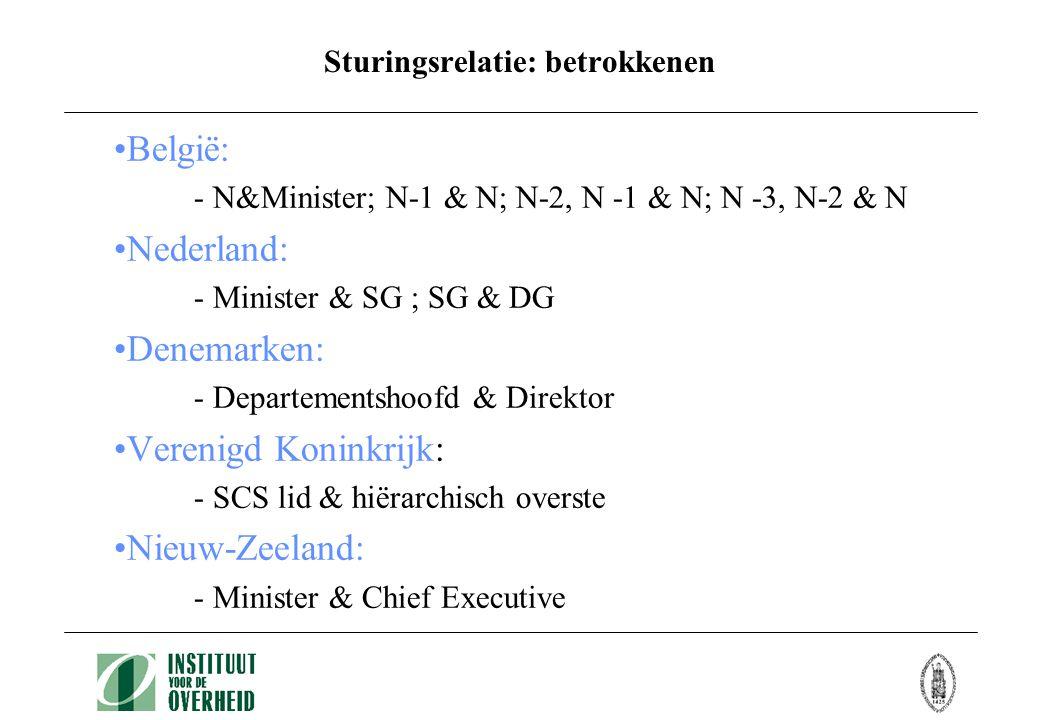 Sturingsrelatie: betrokkenen •België: - N&Minister; N-1 & N; N-2, N -1 & N; N -3, N-2 & N •Nederland: - Minister & SG ; SG & DG •Denemarken: - Departementshoofd & Direktor •Verenigd Koninkrijk: - SCS lid & hiërarchisch overste •Nieuw-Zeeland: - Minister & Chief Executive