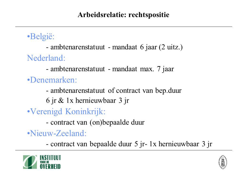 Arbeidsrelatie: rechtspositie •België: - ambtenarenstatuut - mandaat 6 jaar (2 uitz.) Nederland: - ambtenarenstatuut - mandaat max.