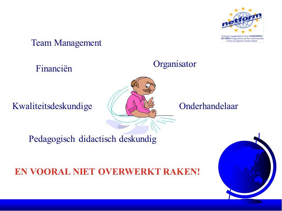 Team Management Financiën Organisator OnderhandelaarKwaliteitsdeskundige Pedagogisch didactisch deskundig EN VOORAL NIET OVERWERKT RAKEN!