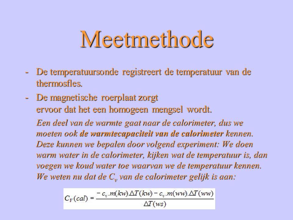 Meetmethode -De temperatuursonde registreert de temperatuur van de thermosfles. -De magnetische roerplaat zorgt ervoor dat het een homogeen mengsel wo