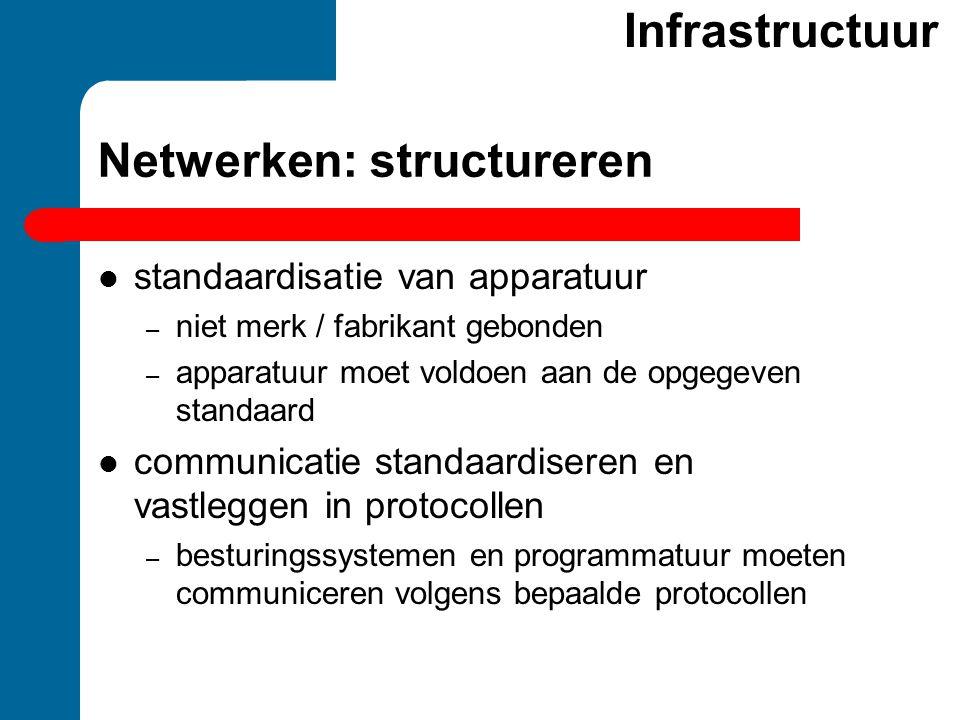 Netwerken: structureren  standaardisatie van apparatuur – niet merk / fabrikant gebonden – apparatuur moet voldoen aan de opgegeven standaard  commu