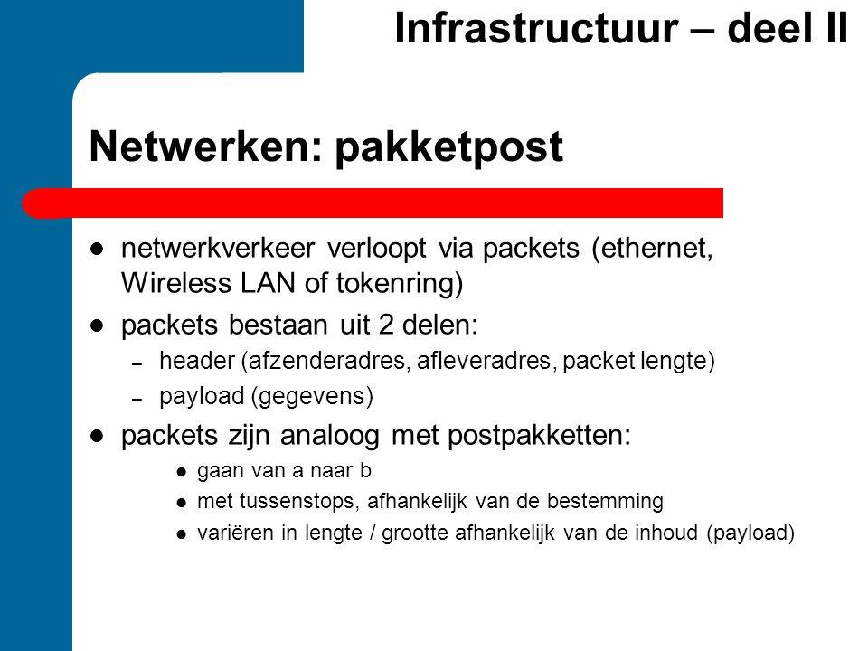 Netwerken: pakketpost  netwerkverkeer verloopt via packets (ethernet, Wireless LAN of tokenring)  packets bestaan uit 2 delen: – header (afzenderadr