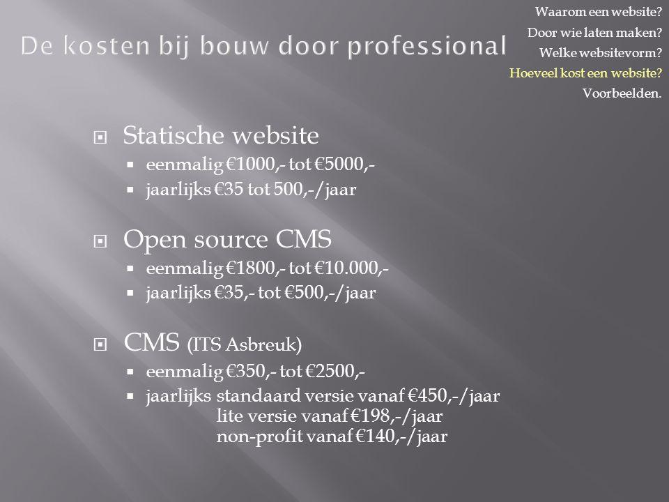  Statische website  eenmalig €1000,- tot €5000,-  jaarlijks €35 tot 500,-/jaar  Open source CMS  eenmalig €1800,- tot €10.000,-  jaarlijks €35,- tot €500,-/jaar  CMS (ITS Asbreuk)  eenmalig €350,- tot €2500,-  jaarlijksstandaard versie vanaf €450,-/jaar lite versie vanaf €198,-/jaar non-profit vanaf €140,-/jaar De kosten bij bouw door professional Waarom een website.