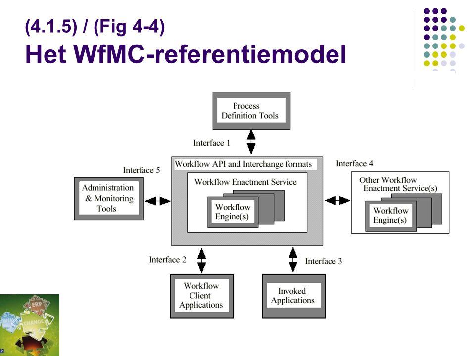 (4.1.4) Generieke Software  Tekstverwerkers  Spreadsheetsystemen  Databasesystemen  E-mailsystemen Maar ook  WfM-systemen  Informatie: iJIT  jP