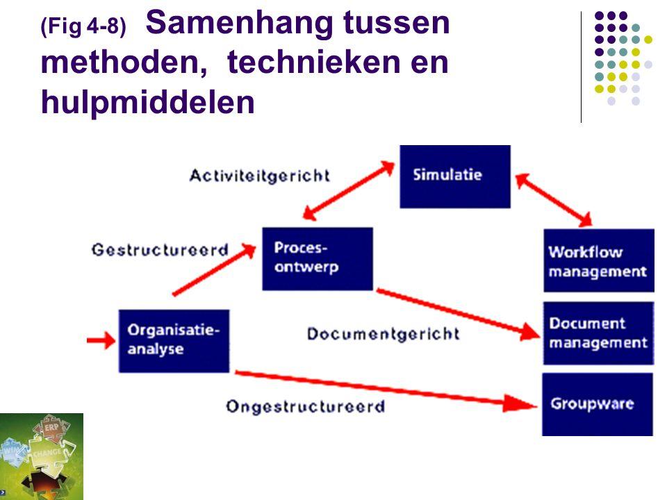 Workflow in samenhang 23
