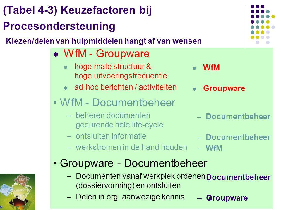(4.1.7) WfM en DIS  WfM betreft de geautomatiseerde coördinatie rondom het aansturen van activiteiten en het beheersen van werkstromen  DIS maken he