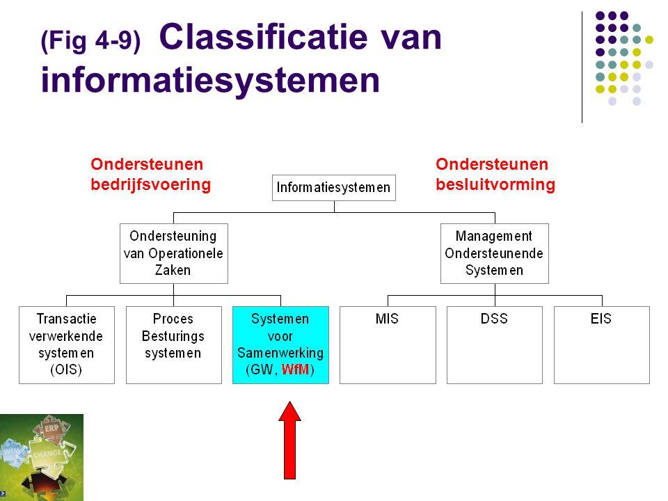 (4.2) De aanpak van een WfM-project  Classificatie van informatiesystemen  [Classificatie van workflowsystemen]  Workflowmodellen middels Petri-net