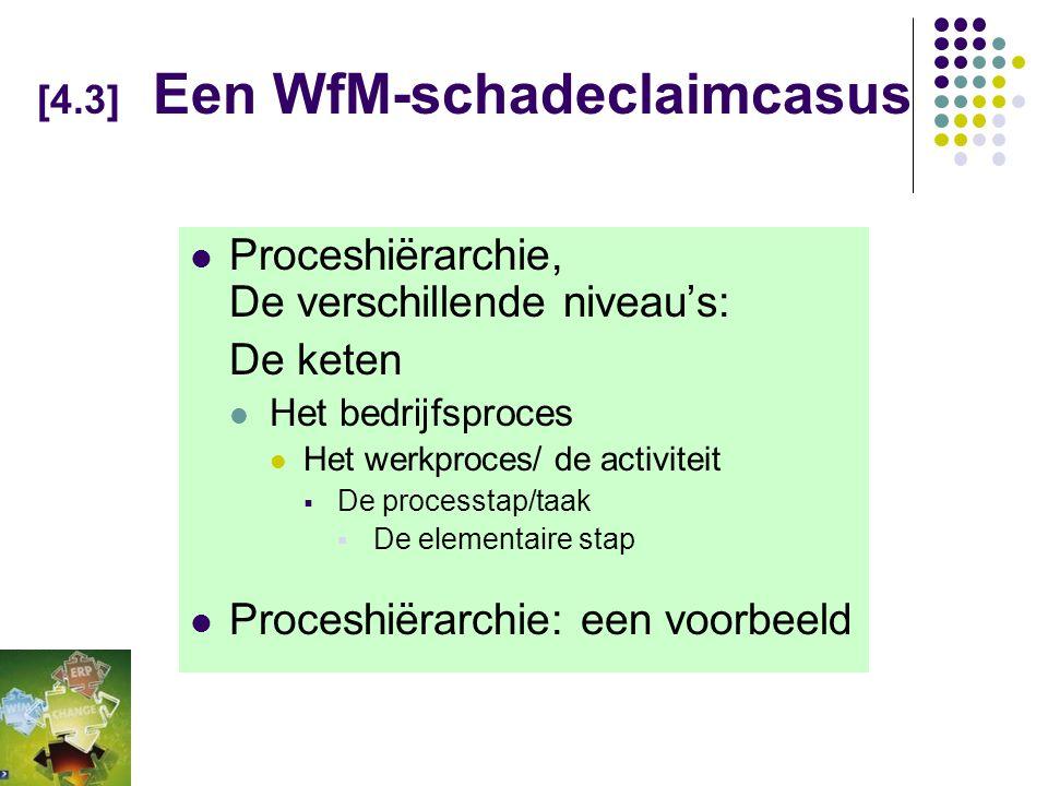 [4.3] Een WfM- schadeclaimcasus - Workflow in een organisatie - o.a. een voorbeeldsituatie van een procesgang met decompositie & functies in een WFMS