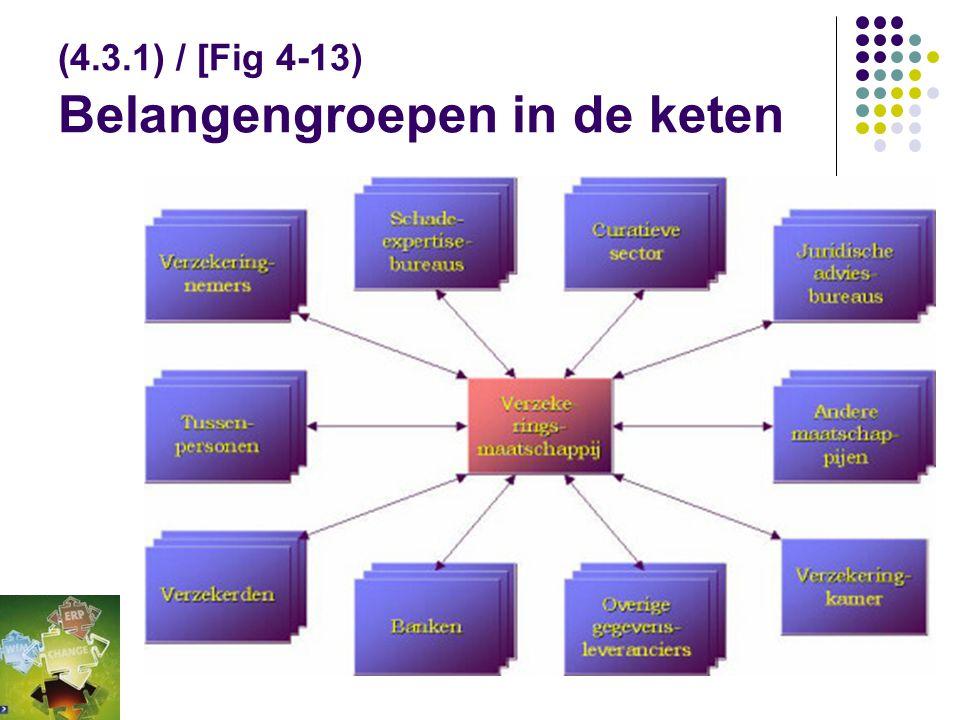 [4.3] De keten: Claimbehandeling  De keten omvat het hele proces van het prille begin tot het bittere eind of, in meer fysieke termen, vanaf de grond